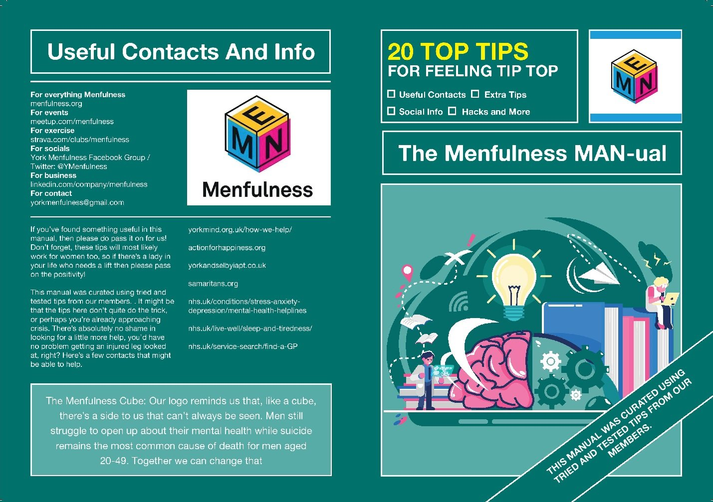 Menfulness Manual Page 1 with contacts.